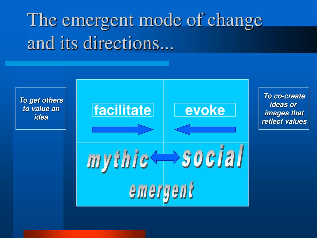 The emergent mode of change and its directions...