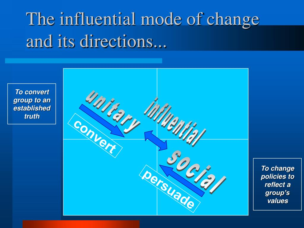 The influential mode of change and its directions...