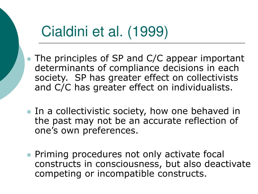 Cialdini et al. (1999)