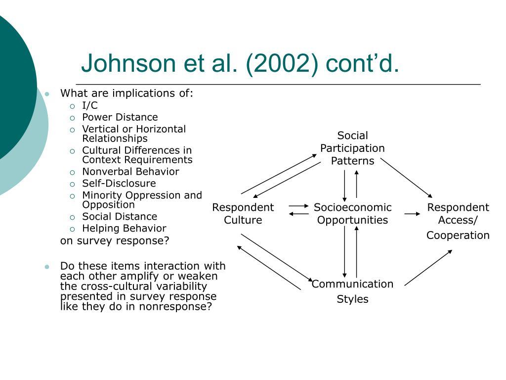 Social Participation Patterns