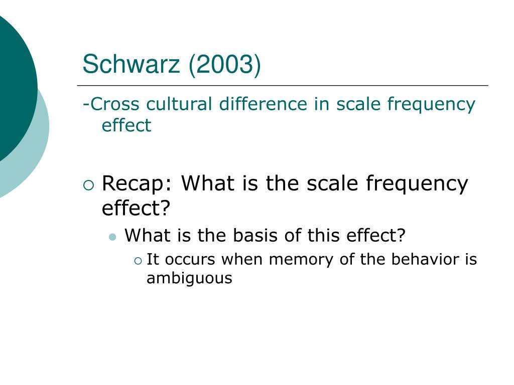 Schwarz (2003)