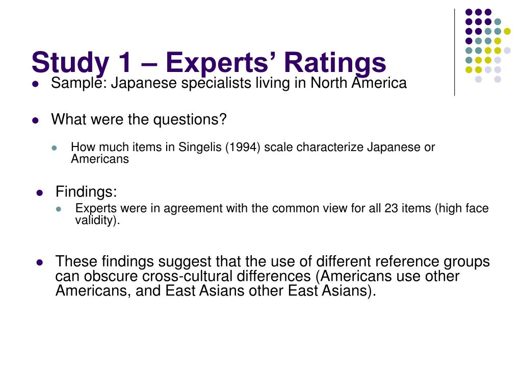 Study 1 – Experts' Ratings