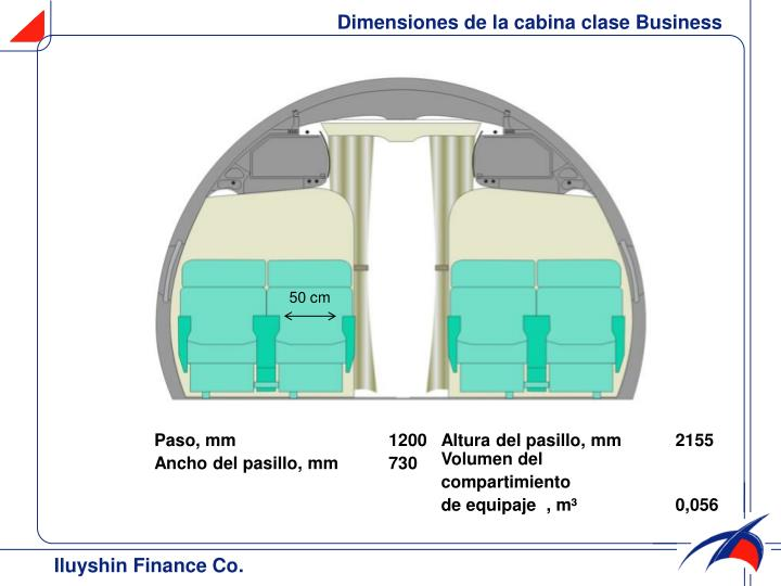 Dimensiones de la cabina clase Business