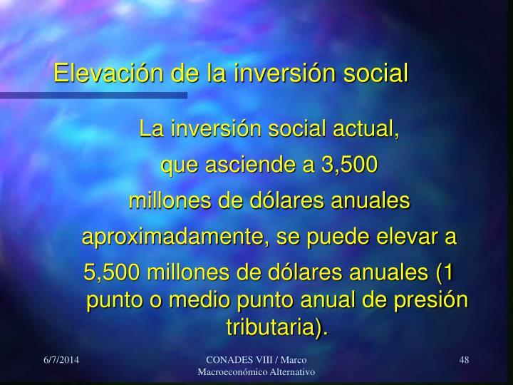 Elevación de la inversión social