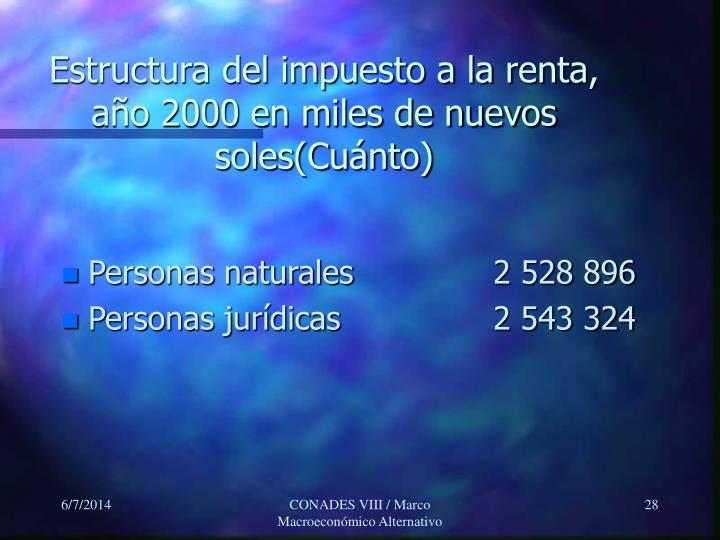Estructura del impuesto a la renta, año 2000 en miles de nuevos soles(Cuánto)