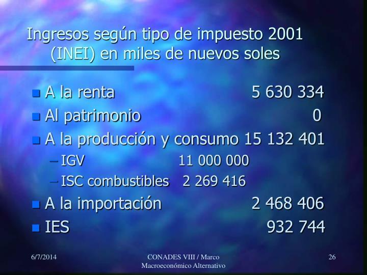 Ingresos según tipo de impuesto 2001 (INEI) en miles de nuevos soles