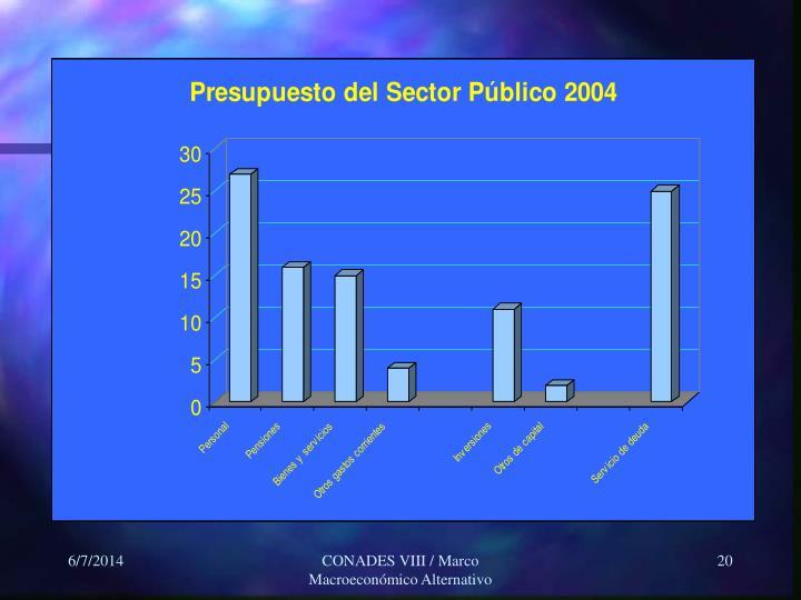 CONADES VIII / Marco Macroeconómico Alternativo
