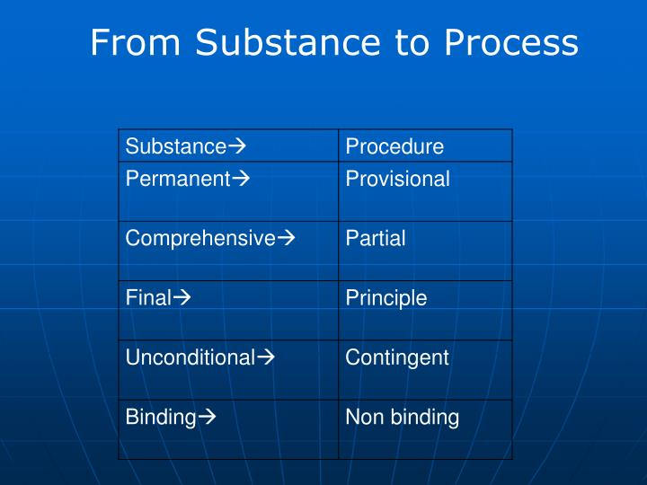 From Substance to Process