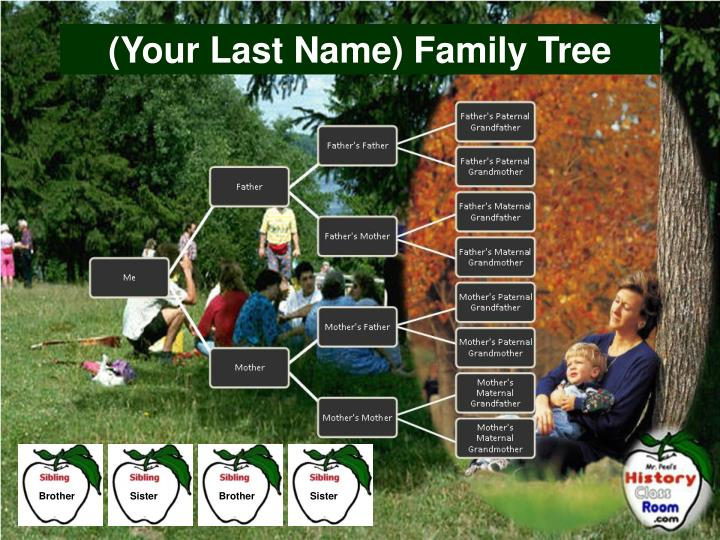 (Your Last Name) Family Tree