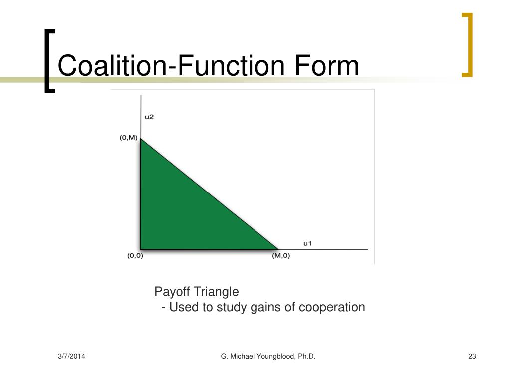Coalition-Function Form
