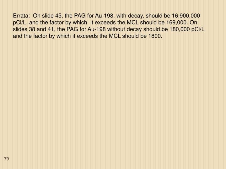 Errata:  On slide 45, the PAG for Au-198, with decay, should be 16,900,000 pCi/L, and the factor by which  it exceeds the MCL should be 169,000. On slides 38 and 41, the PAG for Au-198 without decay should be 180,000 pCi/L and the factor by which it exceeds the MCL should be 1800.