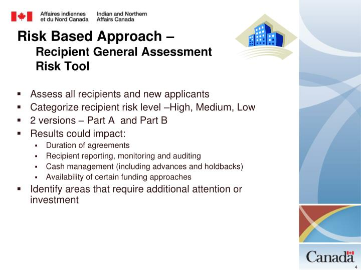 Assess all recipients and new applicants
