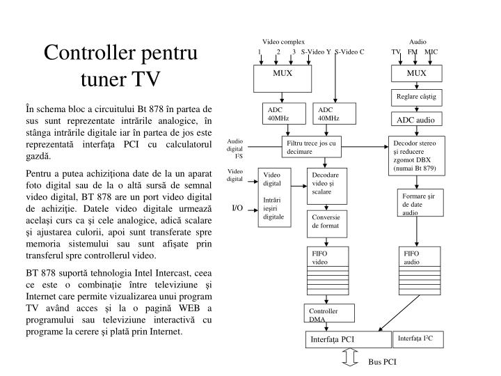 Video complex                                                            Audio