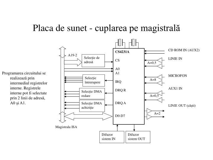CD ROM IN (AUX2)
