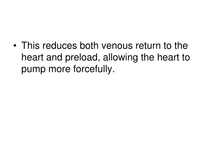 This reduces both venous return to the heart and preload, allowing the heart to pump more forcefully.
