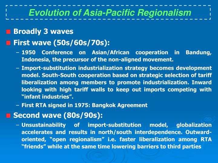 Evolution of Asia-Pacific Regionalism