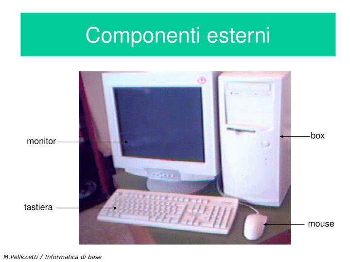 Componenti esterni