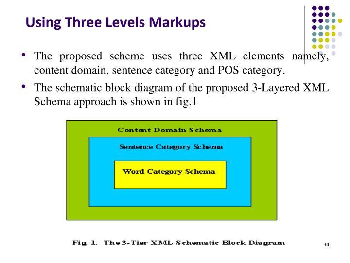 Using Three Levels Markups
