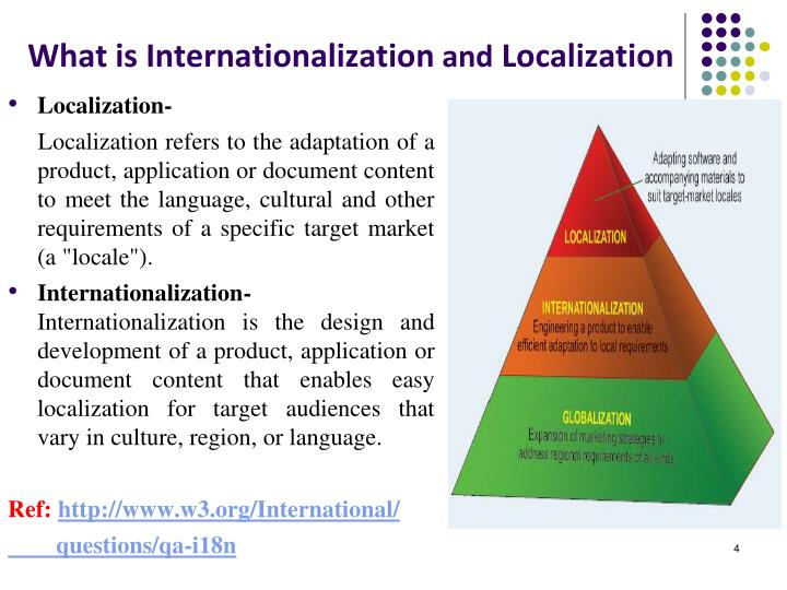 What is Internationalization