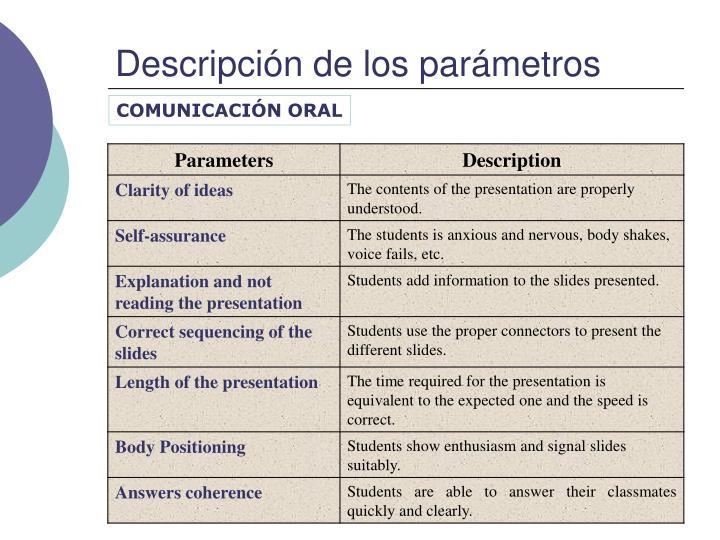 Descripción de los parámetros