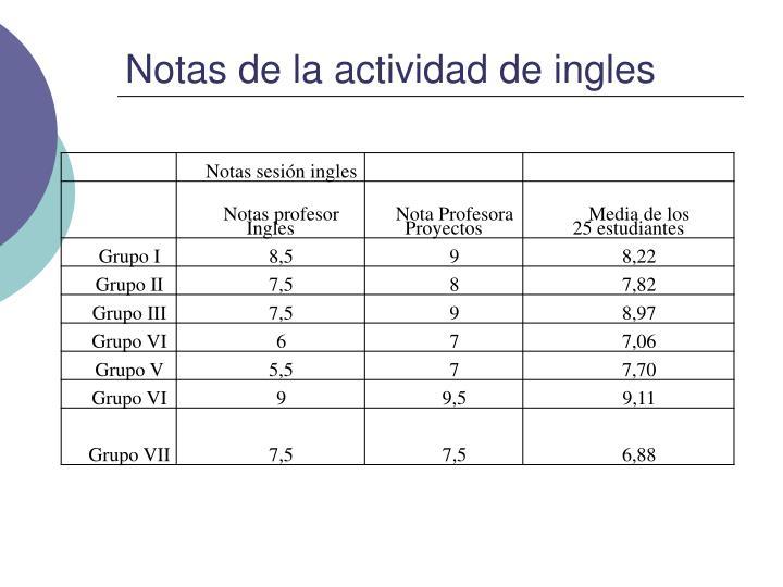 Notas de la actividad de ingles