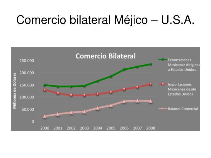 Comercio bilateral Méjico – U.S.A.