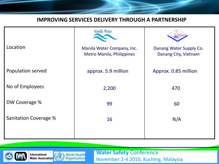 IMPROVING SERVICES DELIVERY THROUGH A PARTNERSHIP