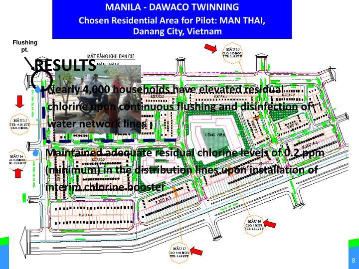 MANILA - DAWACO TWINNING