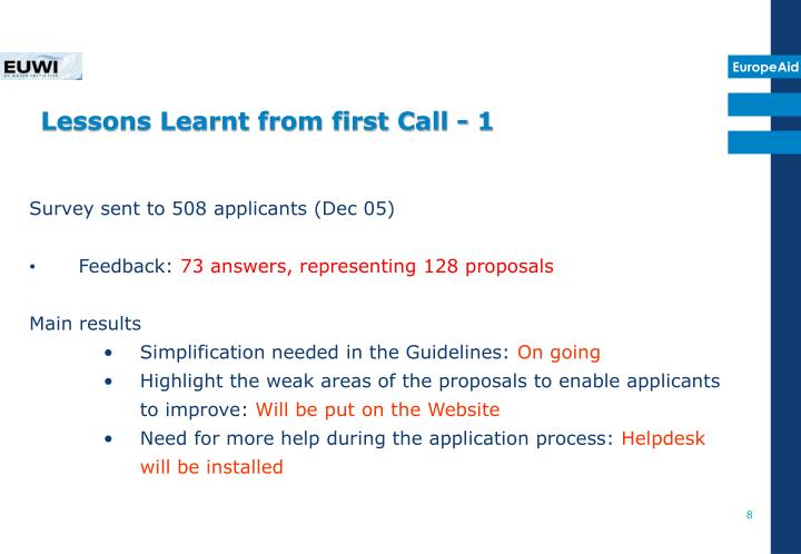 Lessons Learnt from first Call - 1