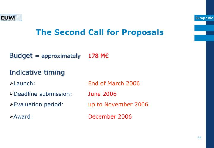 The Second Call for Proposals