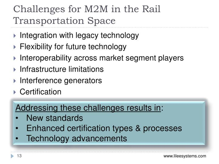Challenges for M2M in the Rail Transportation Space