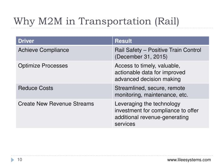 Why M2M in Transportation (Rail)