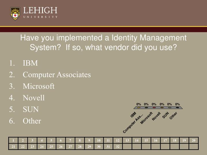 Have you implemented a Identity Management System?  If so, what vendor did you use?