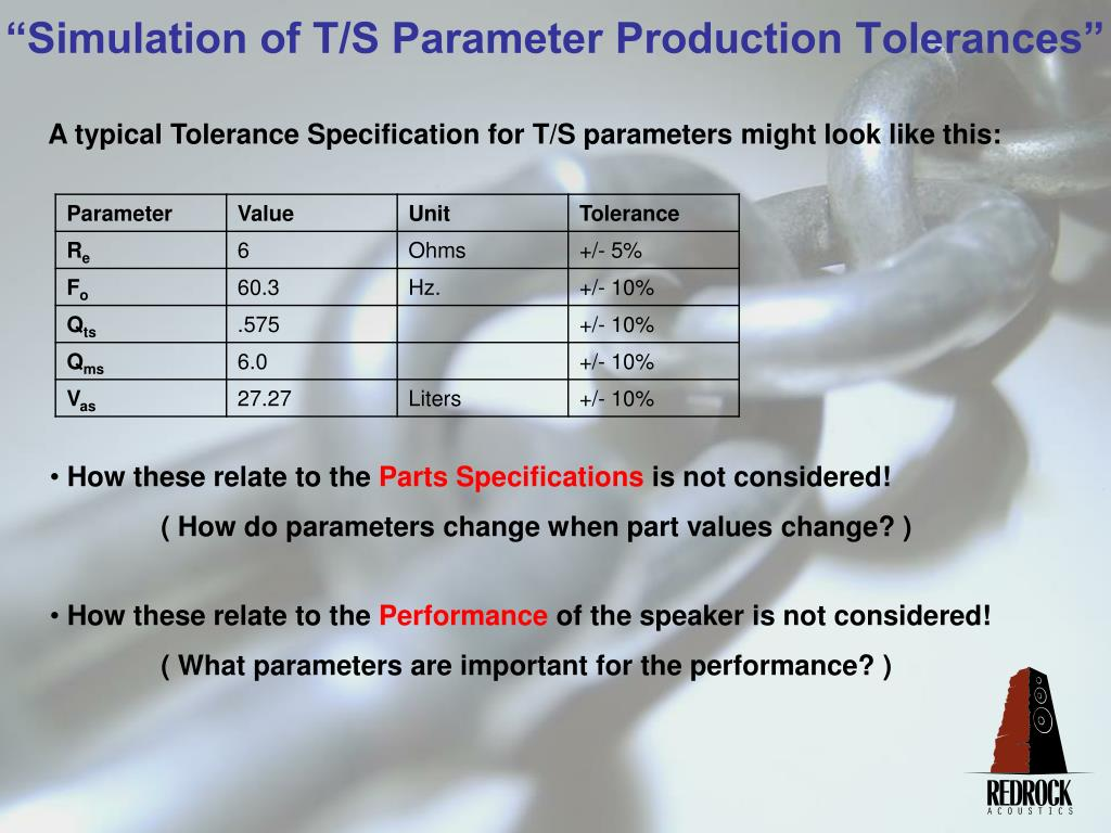 A typical Tolerance Specification for T/S parameters might look like this: