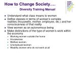 how to change society diversity training manual