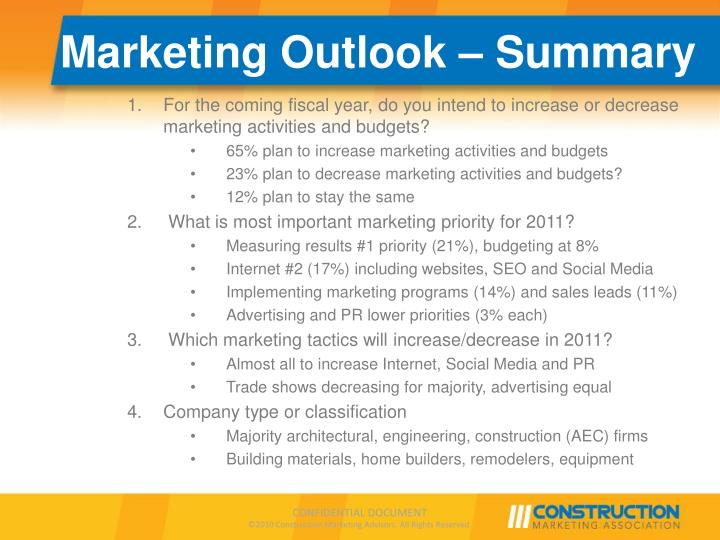 Marketing Outlook – Summary