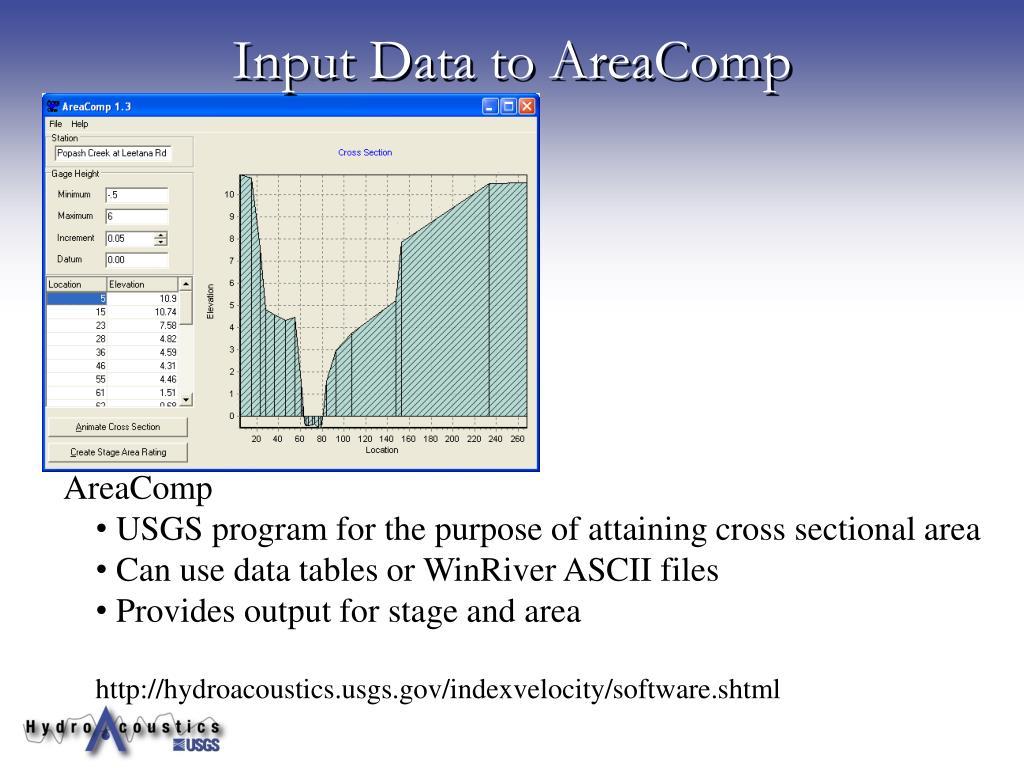 Input Data to