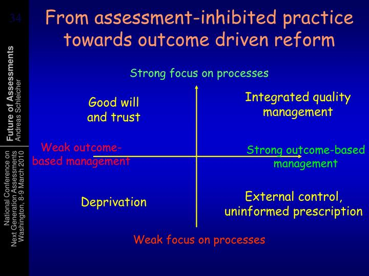 From assessment-inhibited practice towards outcome driven reform