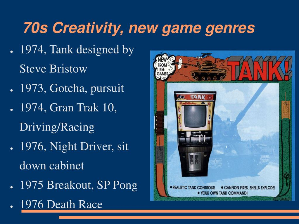 70s Creativity, new game genres