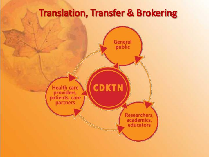 Translation, Transfer & Brokering
