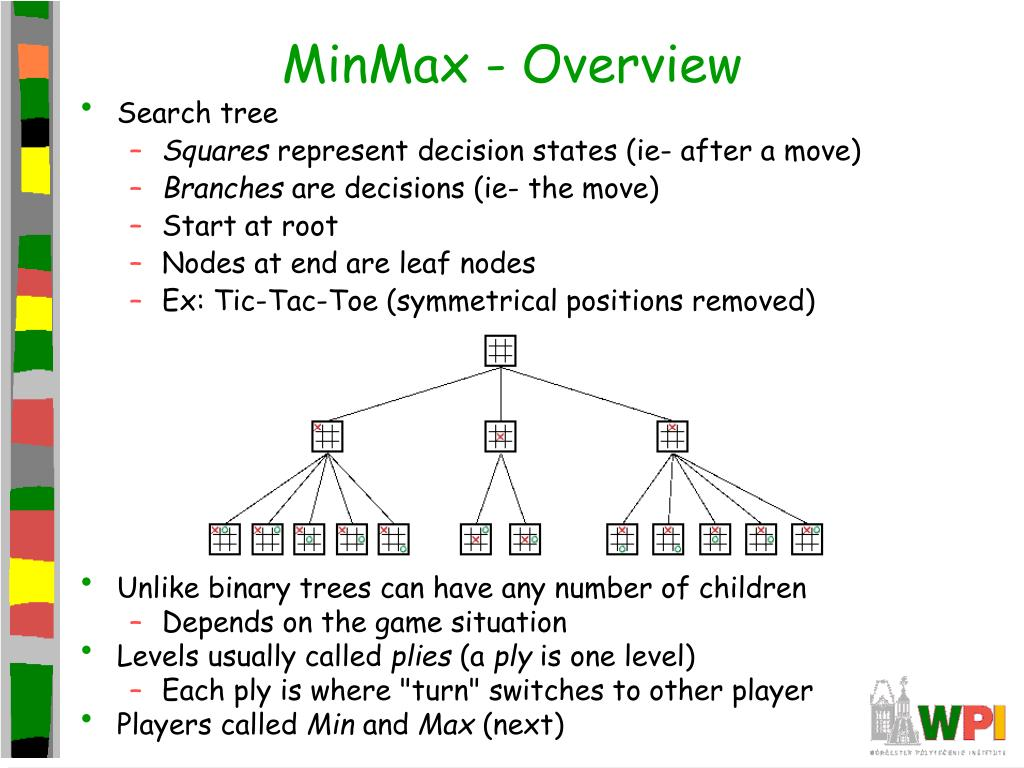 MinMax - Overview