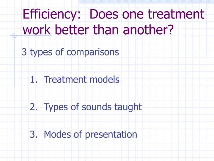 Efficiency:  Does one treatment work better than another?