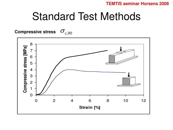Standard Test Methods