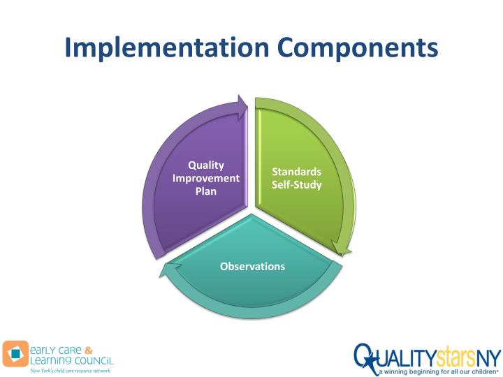 Implementation Components