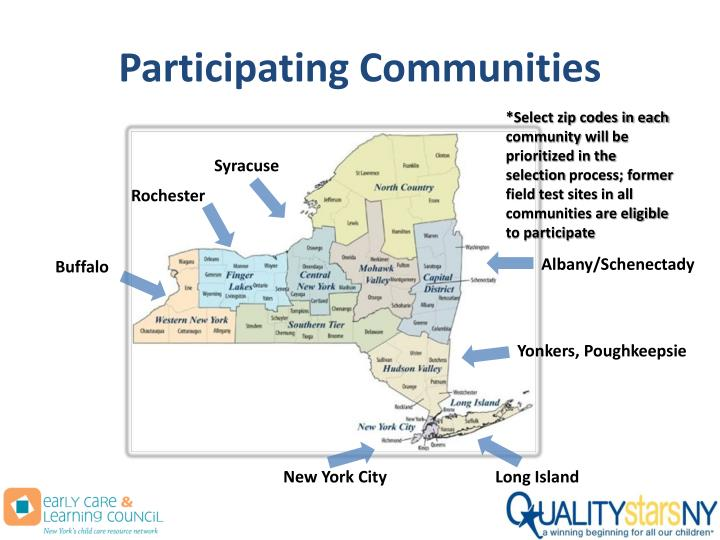 Participating Communities