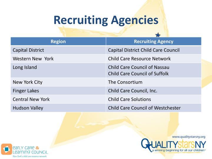Recruiting Agencies