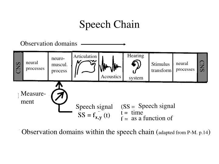 Observation domains