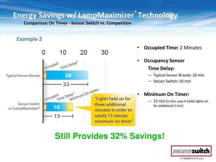 Energy Savings w/ LampMaximizer