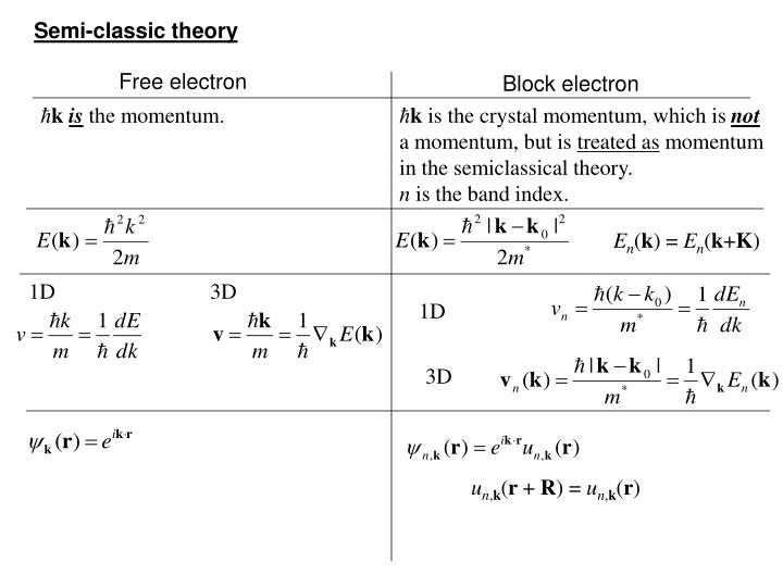 Semi-classic theory