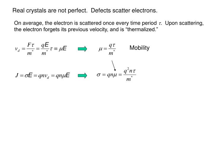 Real crystals are not perfect.  Defects scatter electrons.